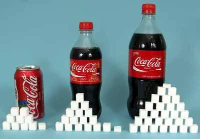 coke sugar representation