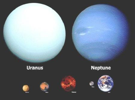 neptune compared to other planets - photo #2